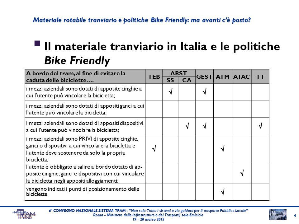 """ Il materiale tranviario in Italia e le politiche Bike Friendly 9 6° CONVEGNO NAZIONALE SISTEMA TRAM - """"Non solo Tram: I sistemi a via guidata per il"""