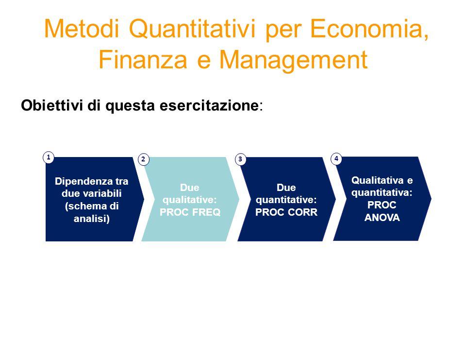 Metodi Quantitativi per Economia, Finanza e Management Obiettivi di questa esercitazione: Due quantitative: PROC CORR 3 Dipendenza tra due variabili (schema di analisi) 1 Due qualitative: PROC FREQ 2 Qualitativa e quantitativa: PROC ANOVA 4