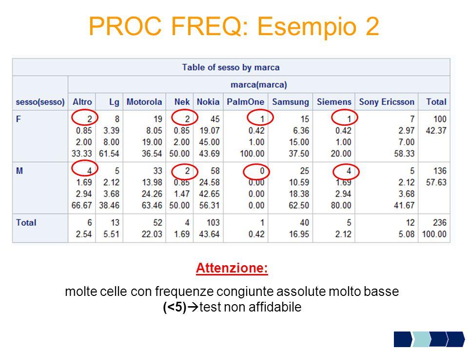 Attenzione: molte celle con frequenze congiunte assolute molto basse (<5)  test non affidabile PROC FREQ: Esempio 2