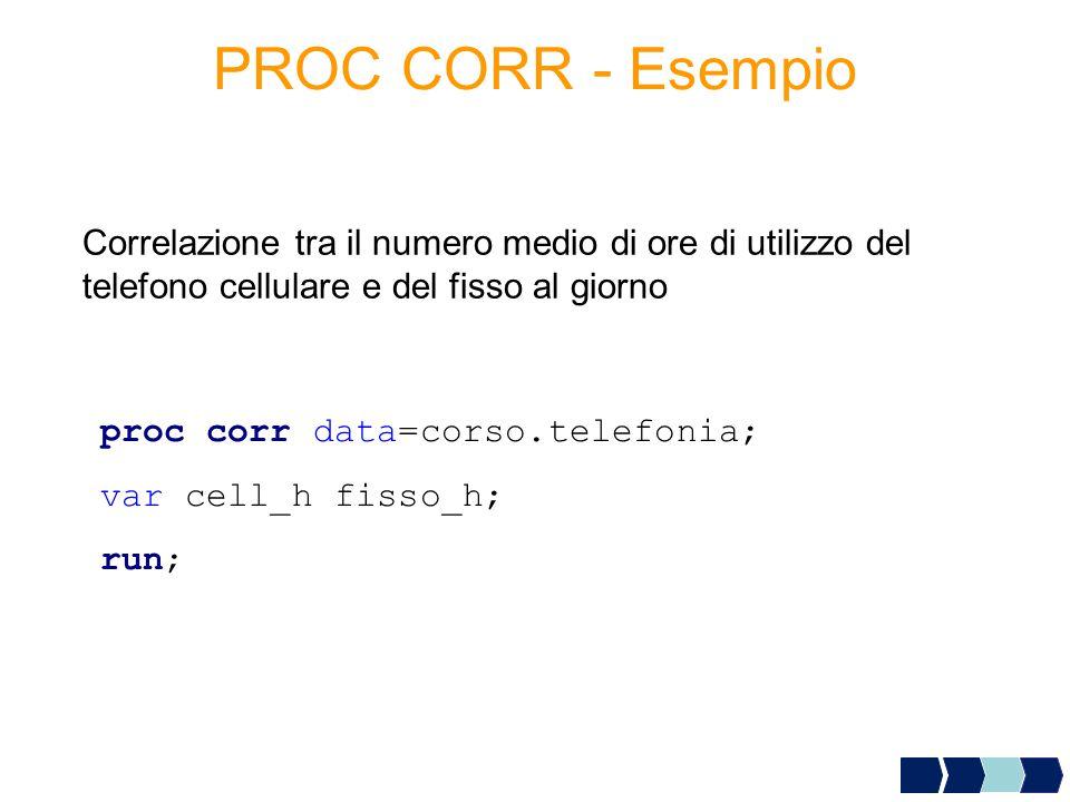 PROC CORR - Esempio Correlazione tra il numero medio di ore di utilizzo del telefono cellulare e del fisso al giorno proc corr data=corso.telefonia; var cell_h fisso_h; run;
