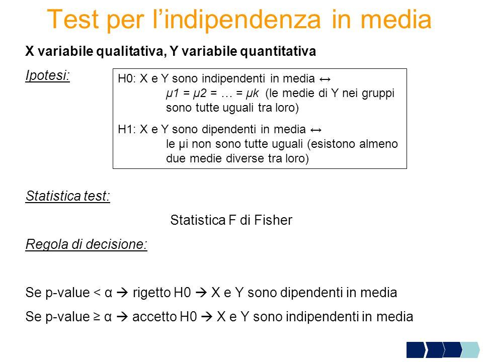 Test per l'indipendenza in media X variabile qualitativa, Y variabile quantitativa Ipotesi: Statistica test: Statistica F di Fisher Regola di decisione: Se p-value < α  rigetto H0  X e Y sono dipendenti in media Se p-value ≥ α  accetto H0  X e Y sono indipendenti in media H0: X e Y sono indipendenti in media ↔ μ1 = μ2 = … = μk (le medie di Y nei gruppi sono tutte uguali tra loro) H1: X e Y sono dipendenti in media ↔ le μi non sono tutte uguali (esistono almeno due medie diverse tra loro)