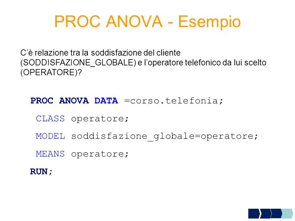PROC ANOVA - Esempio PROC ANOVA DATA =corso.telefonia; CLASS operatore; MODEL soddisfazione_globale=operatore; MEANS operatore; RUN; C'è relazione tra la soddisfazione del cliente (SODDISFAZIONE_GLOBALE) e l'operatore telefonico da lui scelto (OPERATORE)?