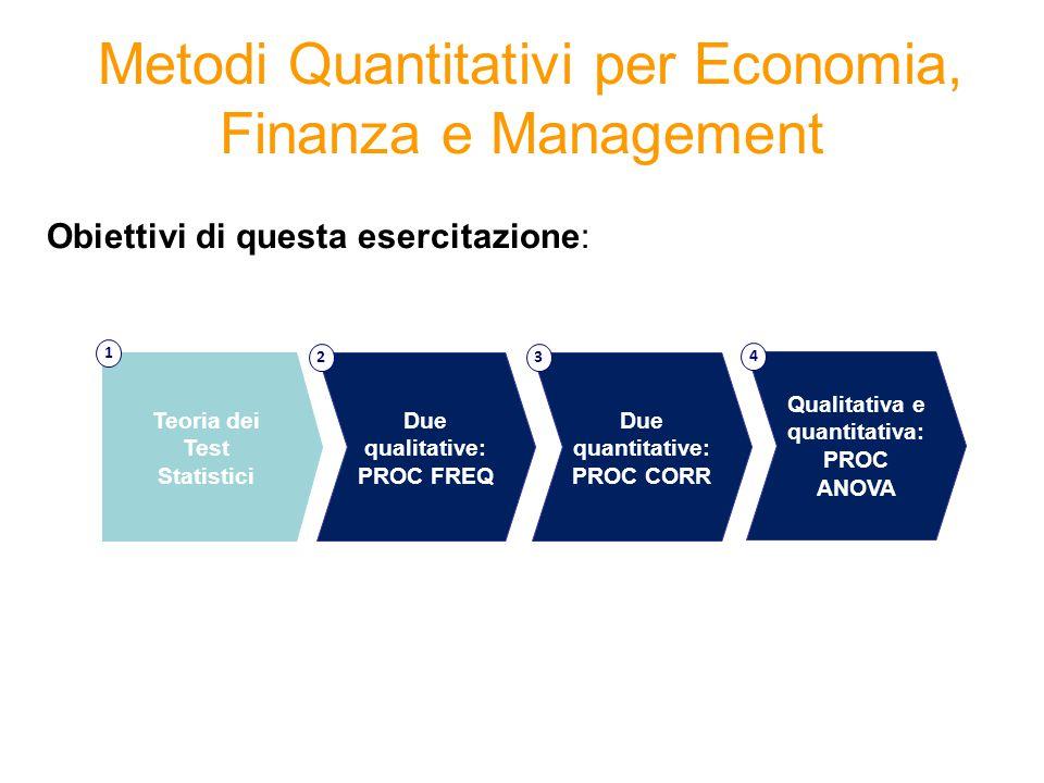Metodi Quantitativi per Economia, Finanza e Management Obiettivi di questa esercitazione: Due quantitative: PROC CORR 3 Teoria dei Test Statistici 1 Due qualitative: PROC FREQ 2 Qualitativa e quantitativa: PROC ANOVA 4