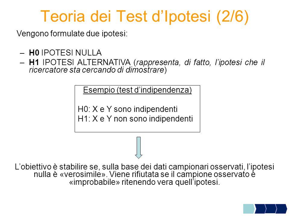 Teoria dei Test d'Ipotesi (2/6) Vengono formulate due ipotesi: –H0 IPOTESI NULLA –H1 IPOTESI ALTERNATIVA (rappresenta, di fatto, l'ipotesi che il ricercatore sta cercando di dimostrare) Esempio (test d'indipendenza) H0: X e Y sono indipendenti H1: X e Y non sono indipendenti L'obiettivo è stabilire se, sulla base dei dati campionari osservati, l'ipotesi nulla è «verosimile».