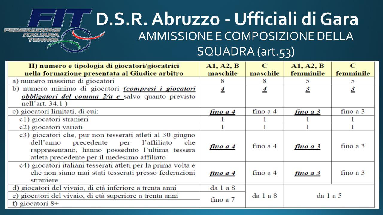 D.S.R. Abruzzo - Ufficiali di Gara AMMISSIONE E COMPOSIZIONE DELLA SQUADRA (art.53)