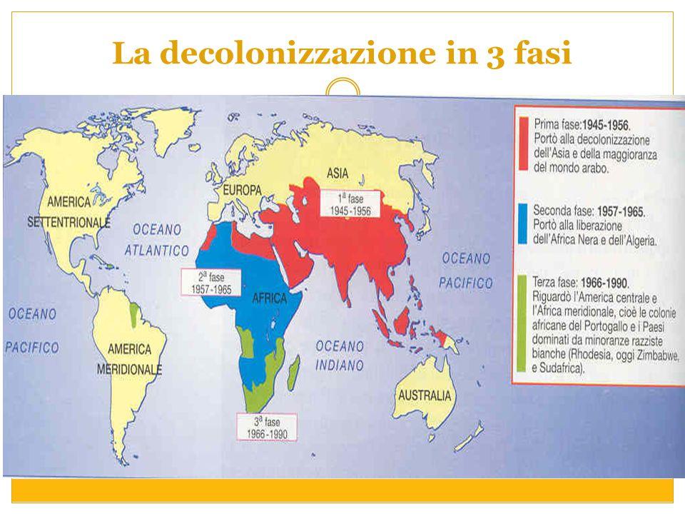 La decolonizzazione in 3 fasi