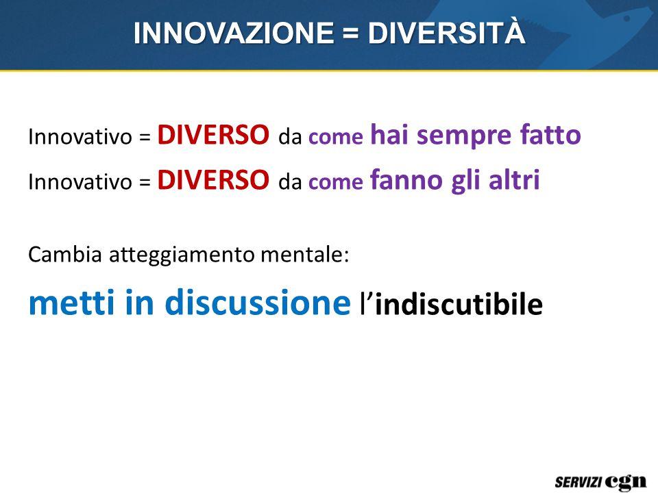 INNOVAZIONE = DIVERSITÀ Innovativo = DIVERSO da come hai sempre fatto Innovativo = DIVERSO da come fanno gli altri Cambia atteggiamento mentale: metti in discussione l'indiscutibile