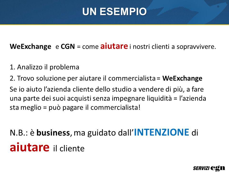 UN ESEMPIO WeExchange e CGN = come aiutare i nostri clienti a sopravvivere.
