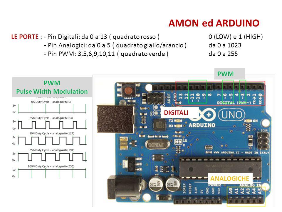 LE PORTE : - Pin Digitali: da 0 a 13 ( quadrato rosso )0 (LOW) e 1 (HIGH) - Pin Analogici: da 0 a 5 ( quadrato giallo/arancio ) da 0 a 1023 - Pin PWM: