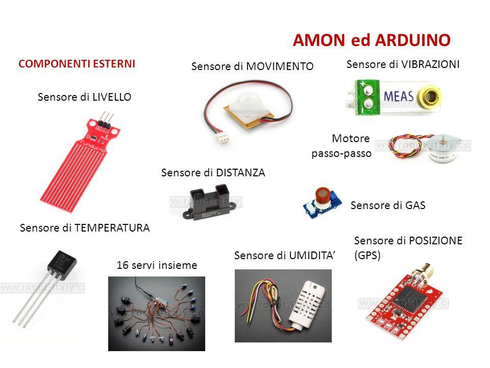 COMPONENTI ESTERNI AMON ed ARDUINO Sensore di LIVELLO Sensore di MOVIMENTO Sensore di VIBRAZIONI Sensore di TEMPERATURA Sensore di UMIDITA' Sensore di
