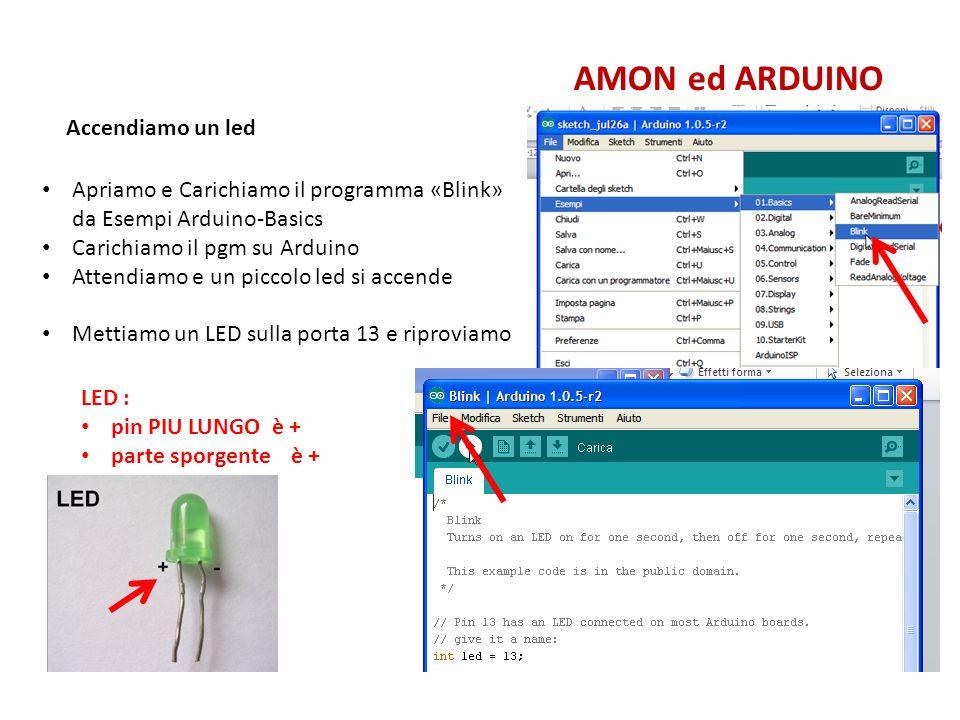 Accendiamo un led AMON ed ARDUINO Apriamo e Carichiamo il programma «Blink» da Esempi Arduino-Basics Carichiamo il pgm su Arduino Attendiamo e un picc