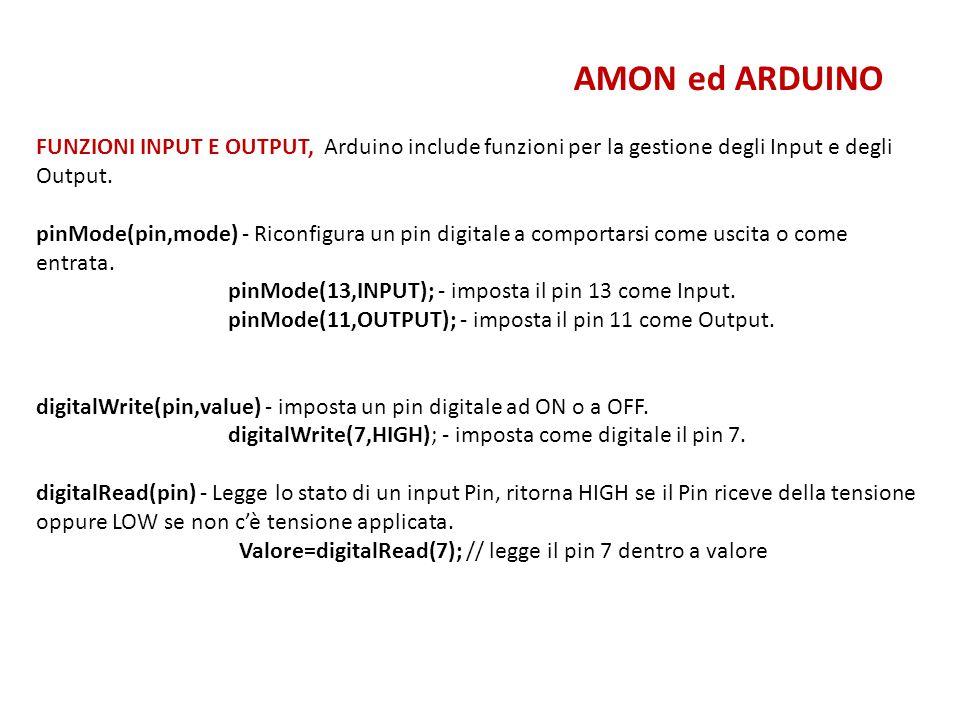 AMON ed ARDUINO FUNZIONI INPUT E OUTPUT, Arduino include funzioni per la gestione degli Input e degli Output. pinMode(pin,mode) - Riconfigura un pin d