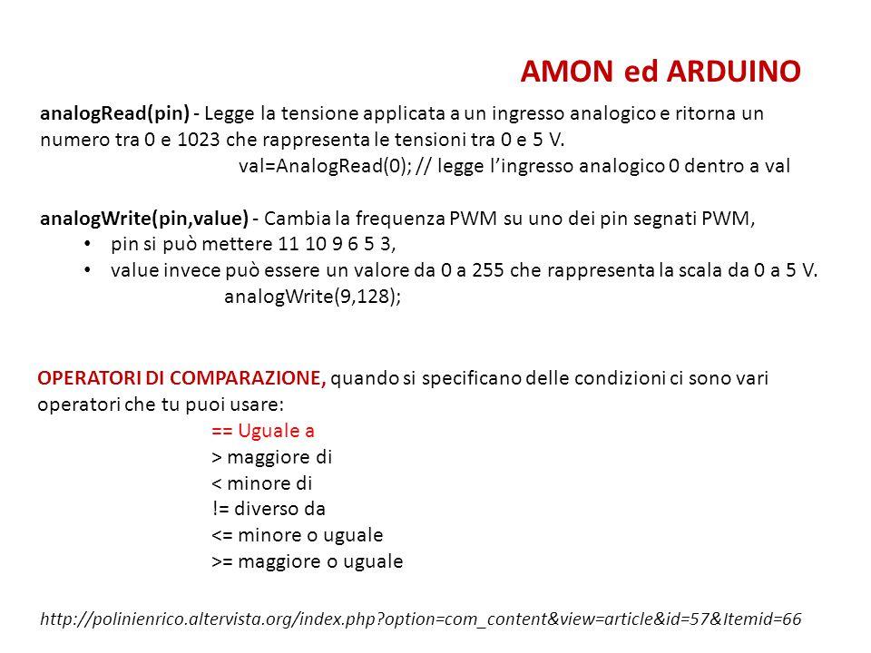 AMON ed ARDUINO analogRead(pin) - Legge la tensione applicata a un ingresso analogico e ritorna un numero tra 0 e 1023 che rappresenta le tensioni tra
