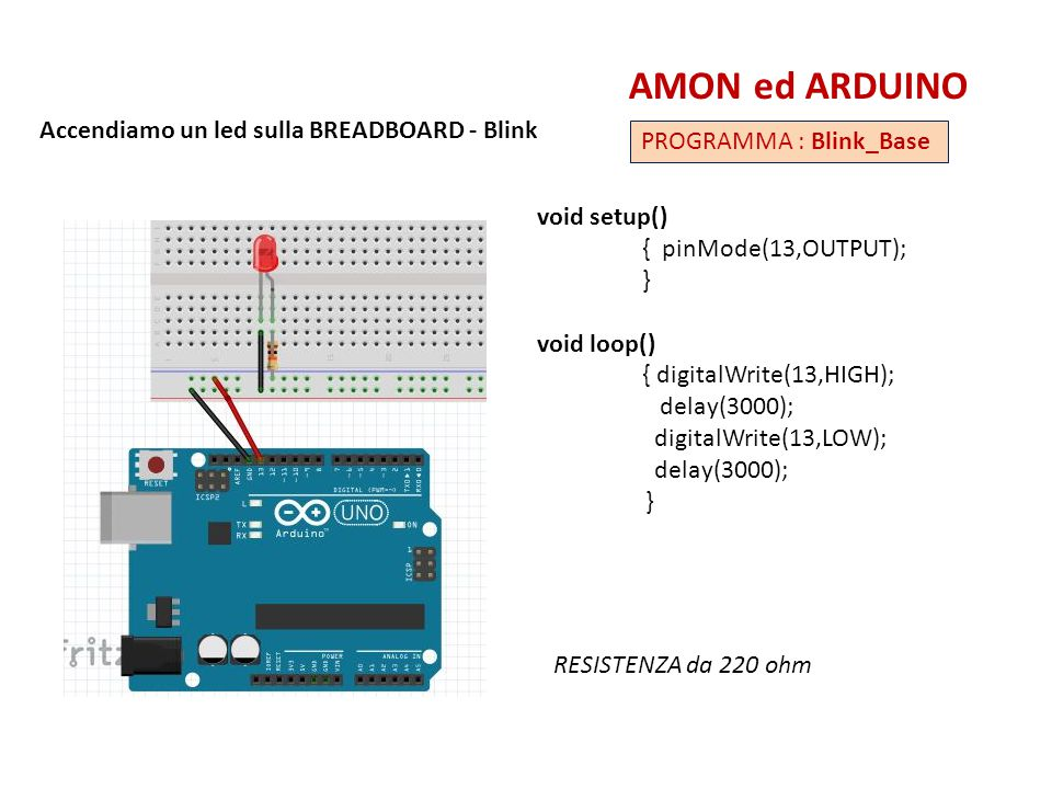 Accendiamo un led sulla BREADBOARD - Blink AMON ed ARDUINO void setup() { pinMode(13,OUTPUT); } void loop() { digitalWrite(13,HIGH); delay(3000); digitalWrite(13,LOW); delay(3000); } PROGRAMMA : Blink_Base RESISTENZA da 220 ohm