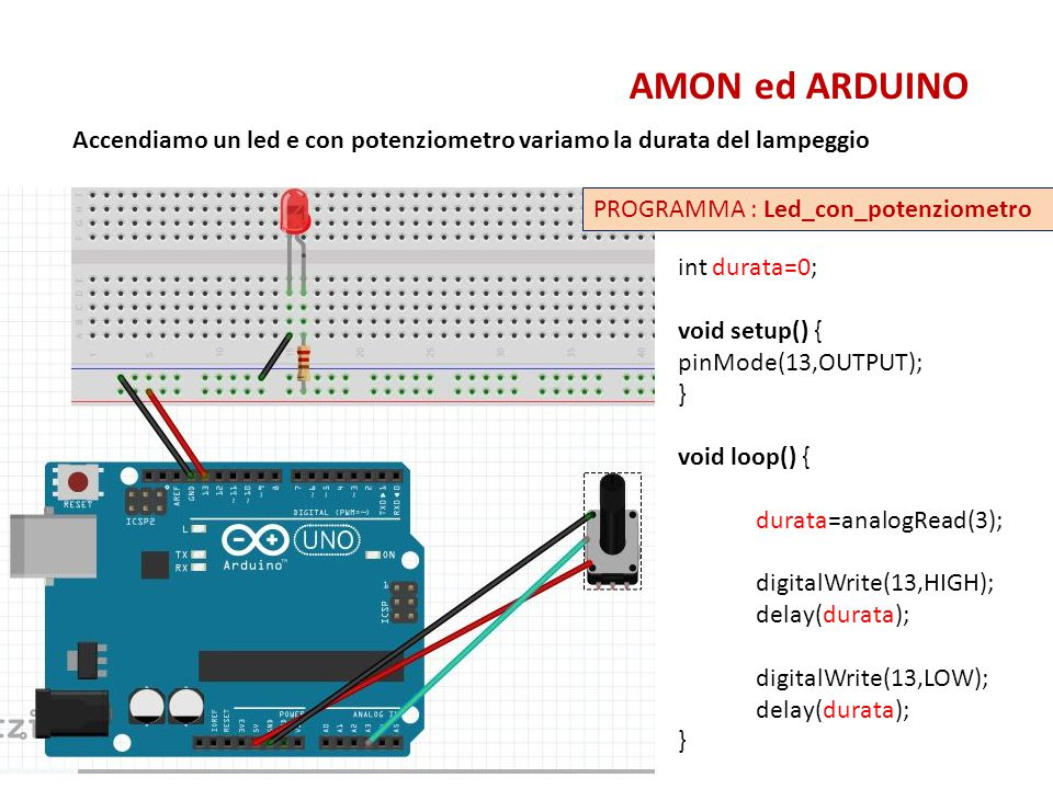 Accendiamo un led e con potenziometro variamo la durata del lampeggio AMON ed ARDUINO int durata=0; void setup() { pinMode(13,OUTPUT); } void loop() { durata=analogRead(3); digitalWrite(13,HIGH); delay(durata); digitalWrite(13,LOW); delay(durata); } PROGRAMMA : Led_con_potenziometro