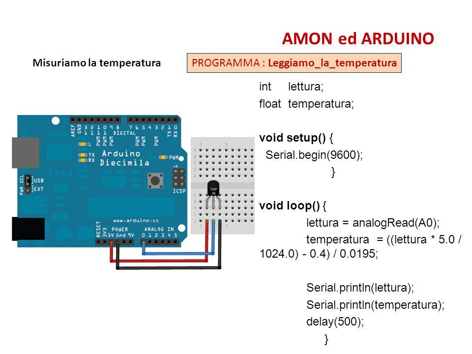 Misuriamo la temperatura AMON ed ARDUINO int lettura; float temperatura; void setup() { Serial.begin(9600); } void loop() { lettura = analogRead(A0);