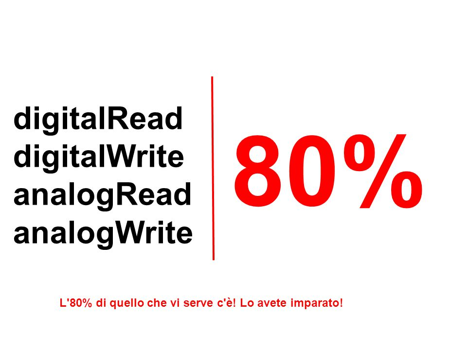 digitalRead digitalWrite analogRead analogWrite 80% L 80% di quello che vi serve c è.