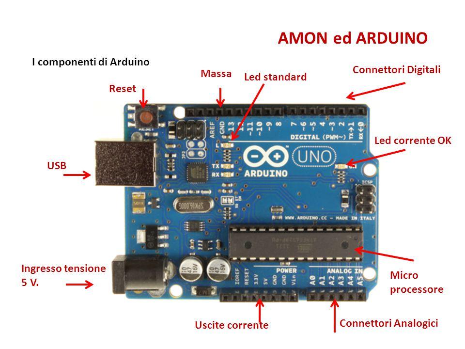 I componenti di Arduino AMON ed ARDUINO USB Ingresso tensione 5 V. Reset Micro processore Led corrente OK Connettori Digitali Connettori Analogici Mas