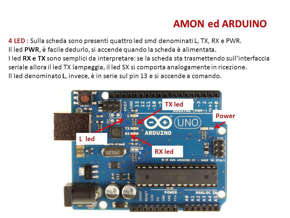 Accendiamo un led sulla BREADBOARD - Blink AMON ed ARDUINO void setup() { pinMode(13,OUTPUT); } void loop() { digitalWrite(13,HIGH); delay(3000); digitalWrite(13,LOW); delay(3000); } PROGRAMMA : Blink_Base RESISTENZA da 220 ohm