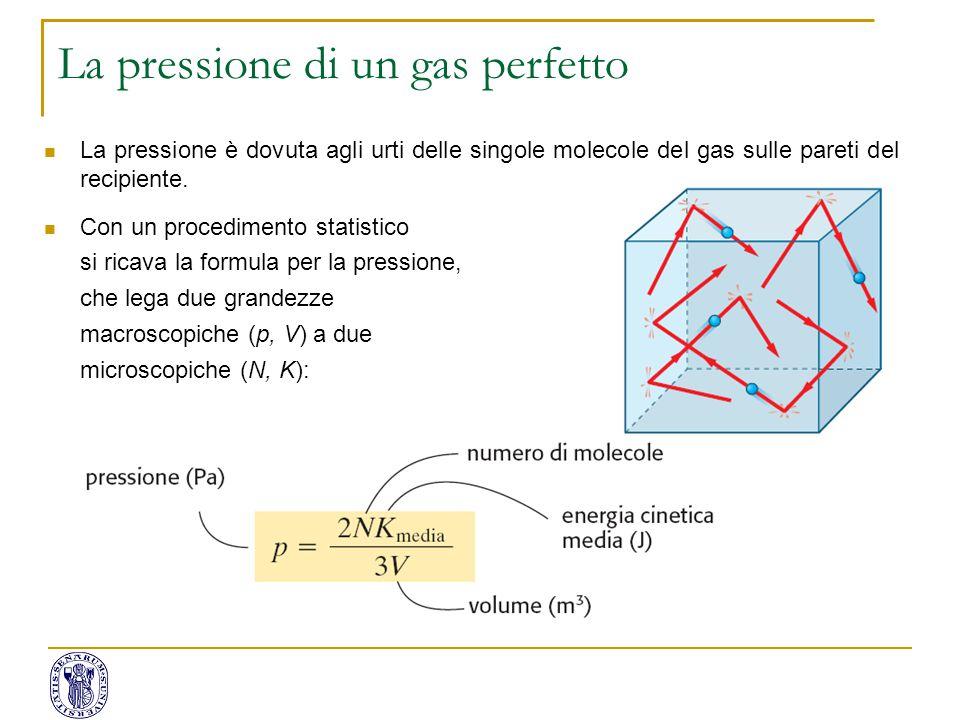 La pressione è dovuta agli urti delle singole molecole del gas sulle pareti del recipiente. Con un procedimento statistico si ricava la formula per la