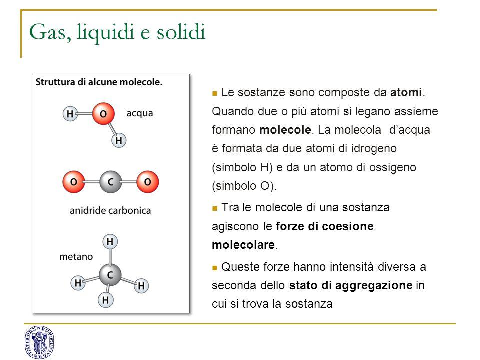Gas, liquidi e solidi Le sostanze sono composte da atomi. Quando due o più atomi si legano assieme formano molecole. La molecola d'acqua è formata da