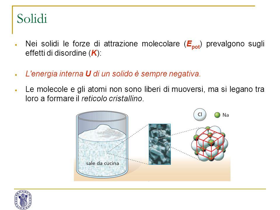  Nei solidi le forze di attrazione molecolare (E pot ) prevalgono sugli effetti di disordine (K):  L'energia interna U di un solido è sempre negativ