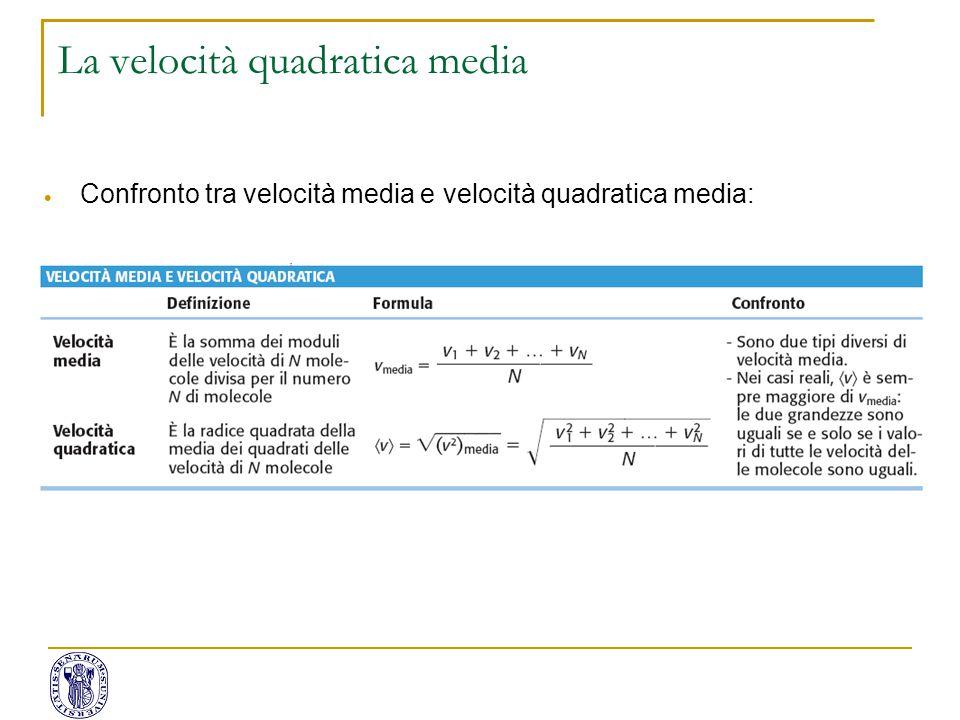  Confronto tra velocità media e velocità quadratica media: La velocità quadratica media