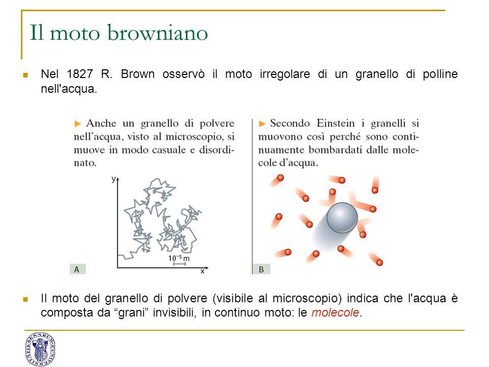 Nel 1827 R. Brown osservò il moto irregolare di un granello di polline nell'acqua. Il moto del granello di polvere (visibile al microscopio) indica ch