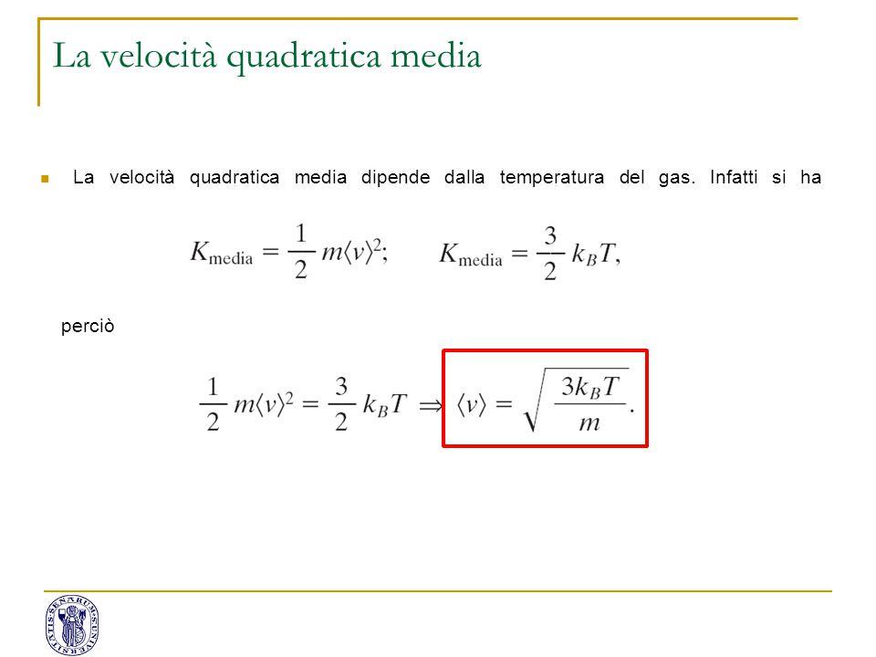 La velocità quadratica media dipende dalla temperatura del gas. Infatti si ha perciò La velocità quadratica media