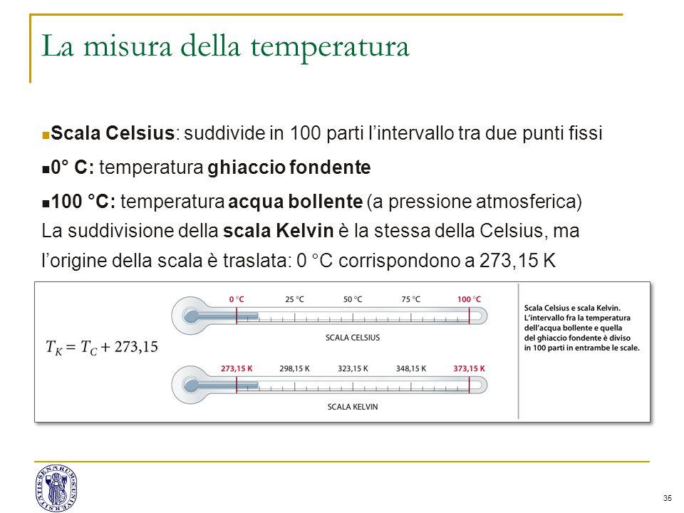 35 La misura della temperatura Scala Celsius: suddivide in 100 parti l'intervallo tra due punti fissi 0° C: temperatura ghiaccio fondente 100 °C: temp