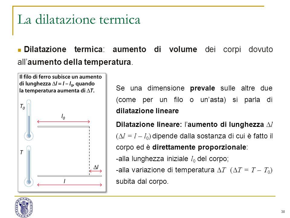 38 La dilatazione termica Dilatazione termica: aumento di volume dei corpi dovuto all'aumento della temperatura. Se una dimensione prevale sulle altre