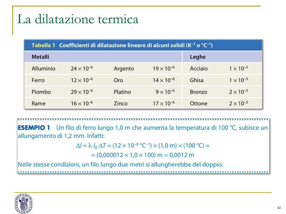 40 La dilatazione termica