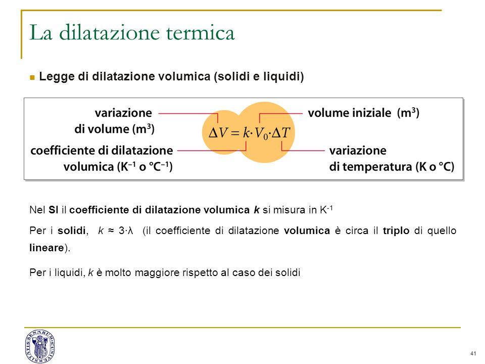 41 La dilatazione termica Legge di dilatazione volumica (solidi e liquidi) Nel SI il coefficiente di dilatazione volumica k si misura in K -1 Per i so