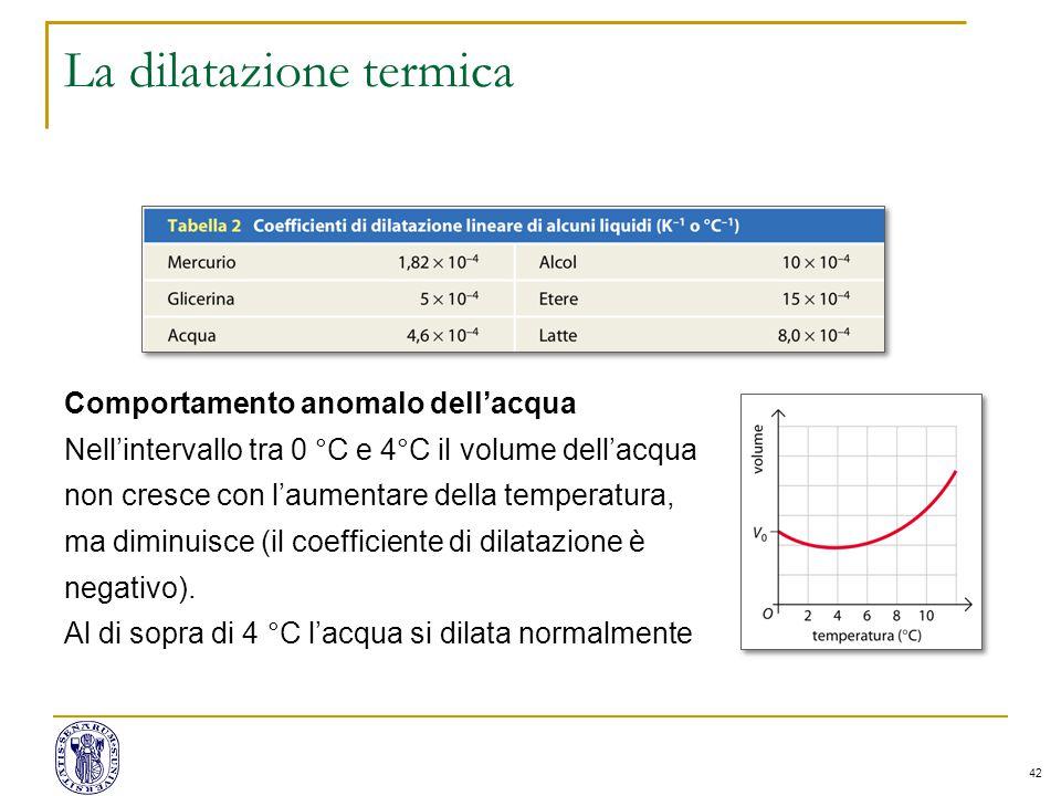 42 La dilatazione termica Comportamento anomalo dell'acqua Nell'intervallo tra 0 °C e 4°C il volume dell'acqua non cresce con l'aumentare della temper