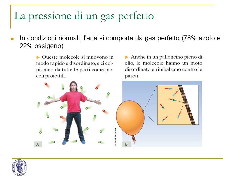 In condizioni normali, l'aria si comporta da gas perfetto (78% azoto e 22% ossigeno) La pressione di un gas perfetto
