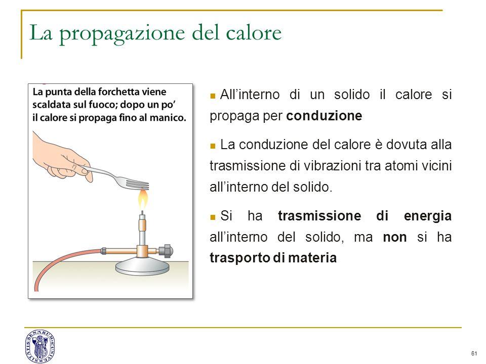61 La propagazione del calore All'interno di un solido il calore si propaga per conduzione La conduzione del calore è dovuta alla trasmissione di vibr