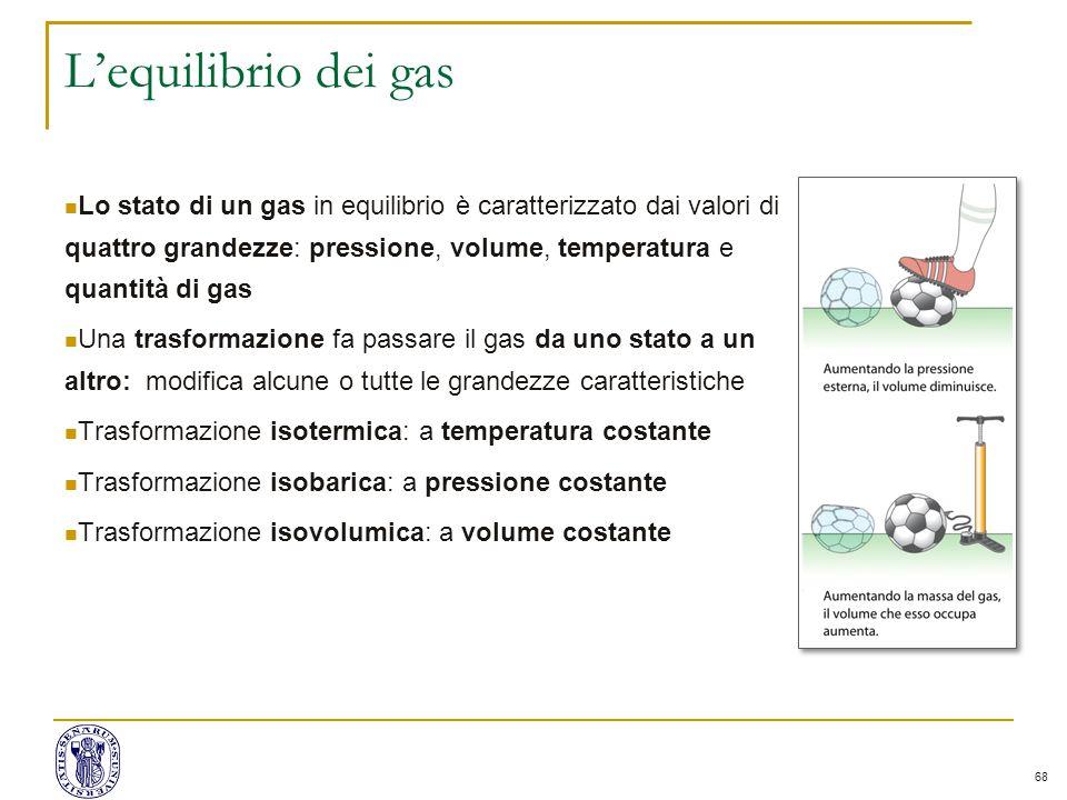 68 L'equilibrio dei gas Lo stato di un gas in equilibrio è caratterizzato dai valori di quattro grandezze: pressione, volume, temperatura e quantità d