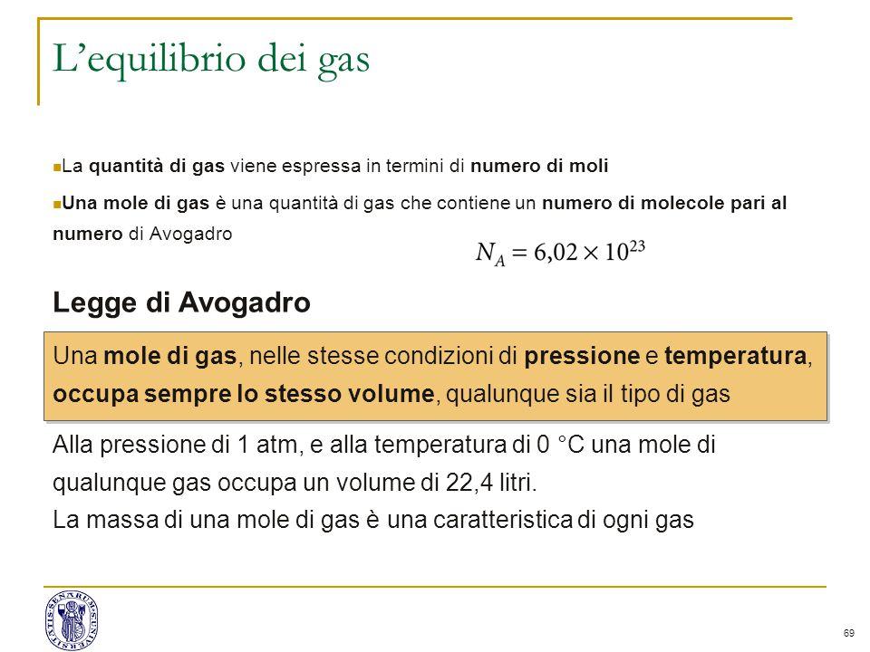 69 L'equilibrio dei gas La quantità di gas viene espressa in termini di numero di moli Una mole di gas è una quantità di gas che contiene un numero di