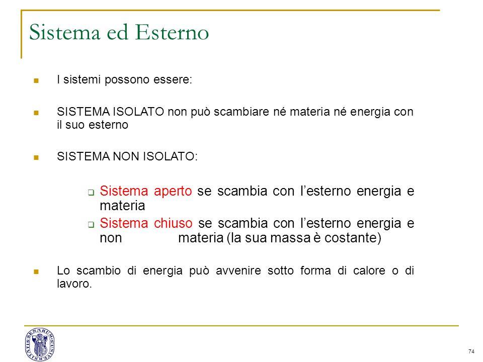 74 Sistema ed Esterno I sistemi possono essere: SISTEMA ISOLATO non può scambiare né materia né energia con il suo esterno SISTEMA NON ISOLATO:  Sist