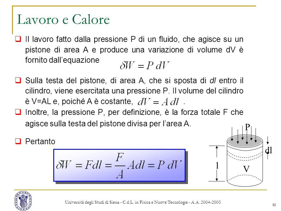 82 Università degli Studi di Siena - C.d.L. in Fisica e Nuove Tecnologie - A.A. 2004-2005 Lavoro e Calore  Il lavoro fatto dalla pressione P di un fl