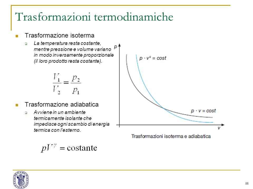 85 Trasformazioni termodinamiche Trasformazione isoterma  La temperatura resta costante, mentre pressione e volume variano in modo inversamente propo