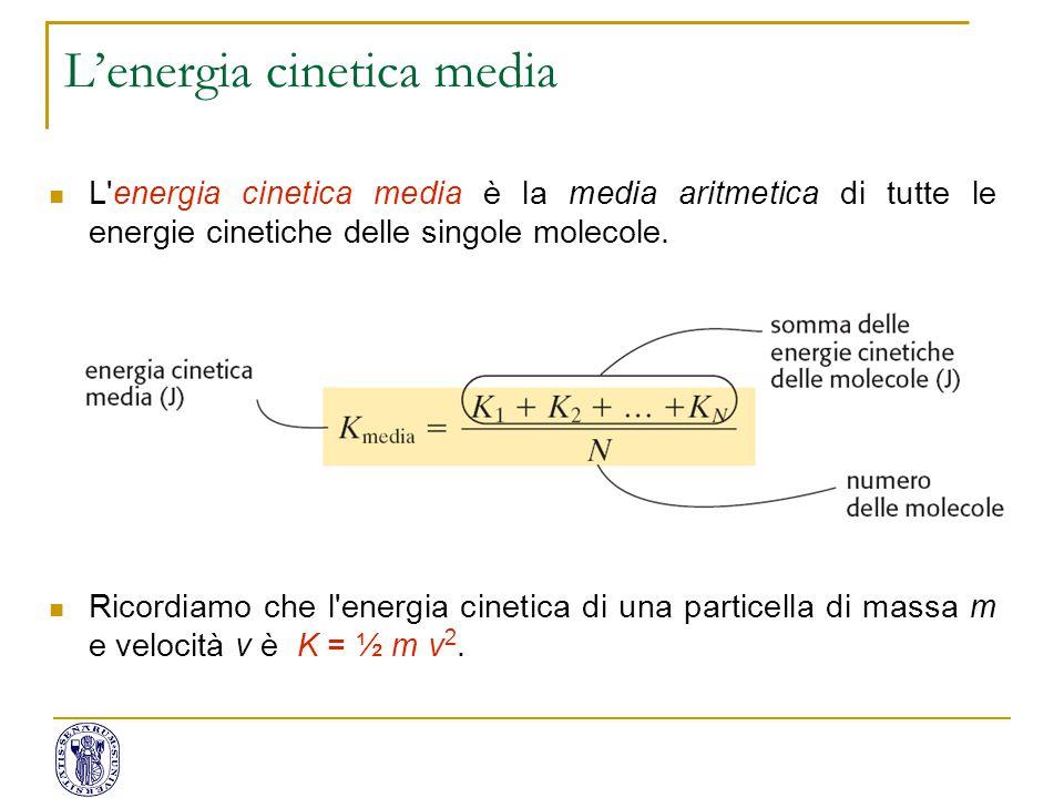 L'energia cinetica media è la media aritmetica di tutte le energie cinetiche delle singole molecole. Ricordiamo che l'energia cinetica di una particel
