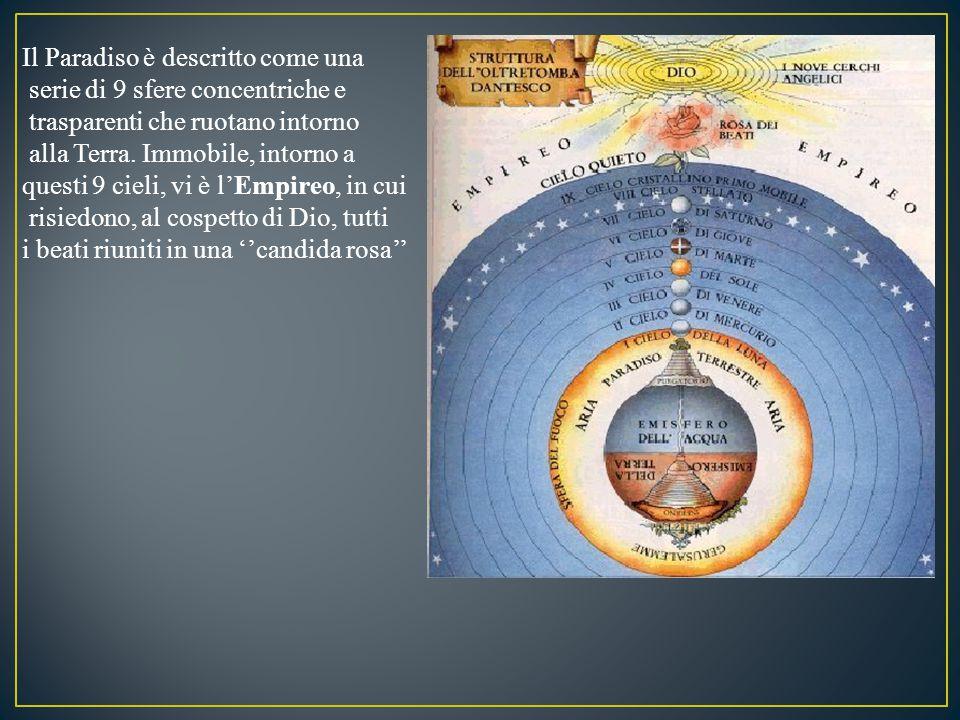 Il Paradiso è descritto come una serie di 9 sfere concentriche e trasparenti che ruotano intorno alla Terra. Immobile, intorno a questi 9 cieli, vi è