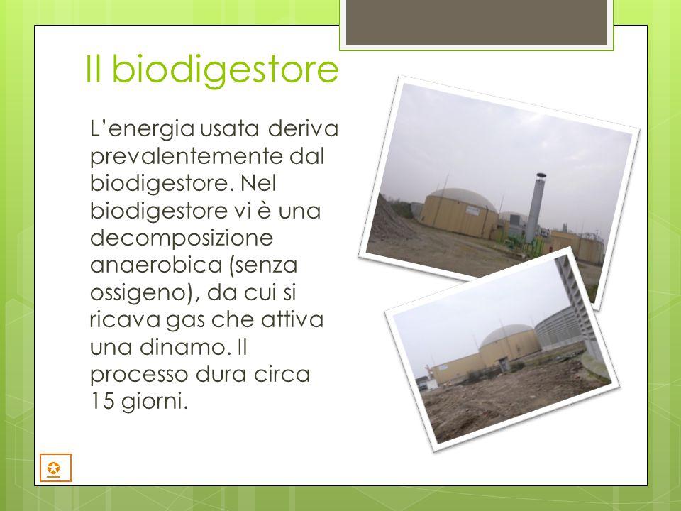 Il biodigestore L'energia usata deriva prevalentemente dal biodigestore.