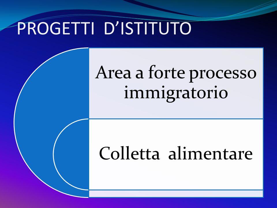 PROGETTI D'ISTITUTO Area a forte processo immigratorio Colletta alimentare
