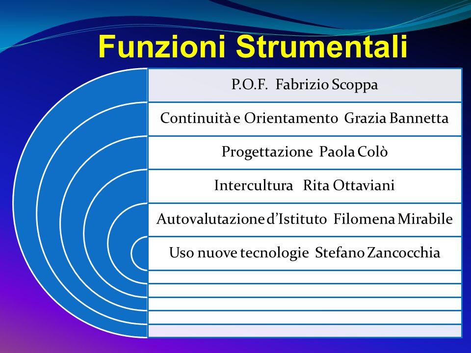 P.O.F. Fabrizio Scoppa Continuità e Orientamento Grazia Bannetta Progettazione Paola Colò Intercultura Rita Ottaviani Autovalutazione d'Istituto Filom