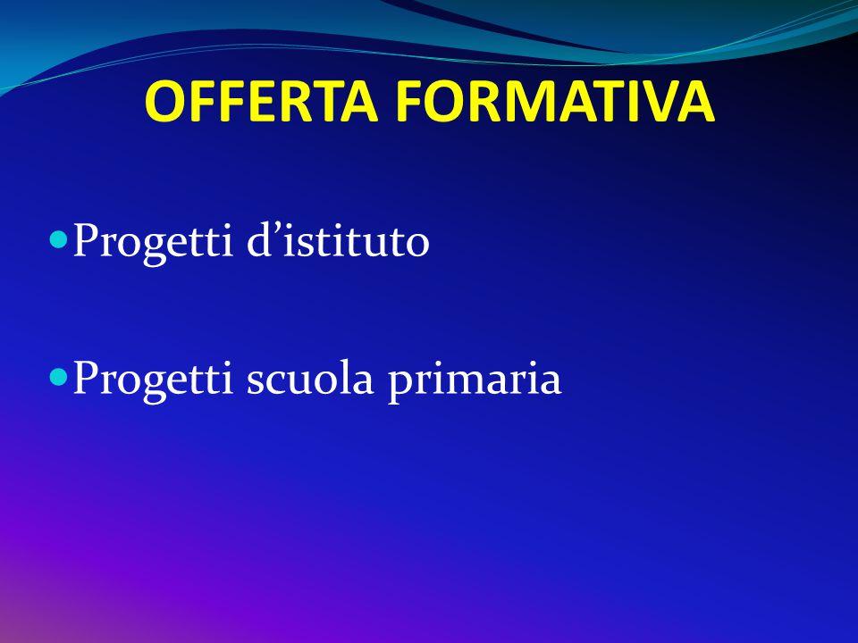 OFFERTA FORMATIVA Progetti d'istituto Progetti scuola primaria