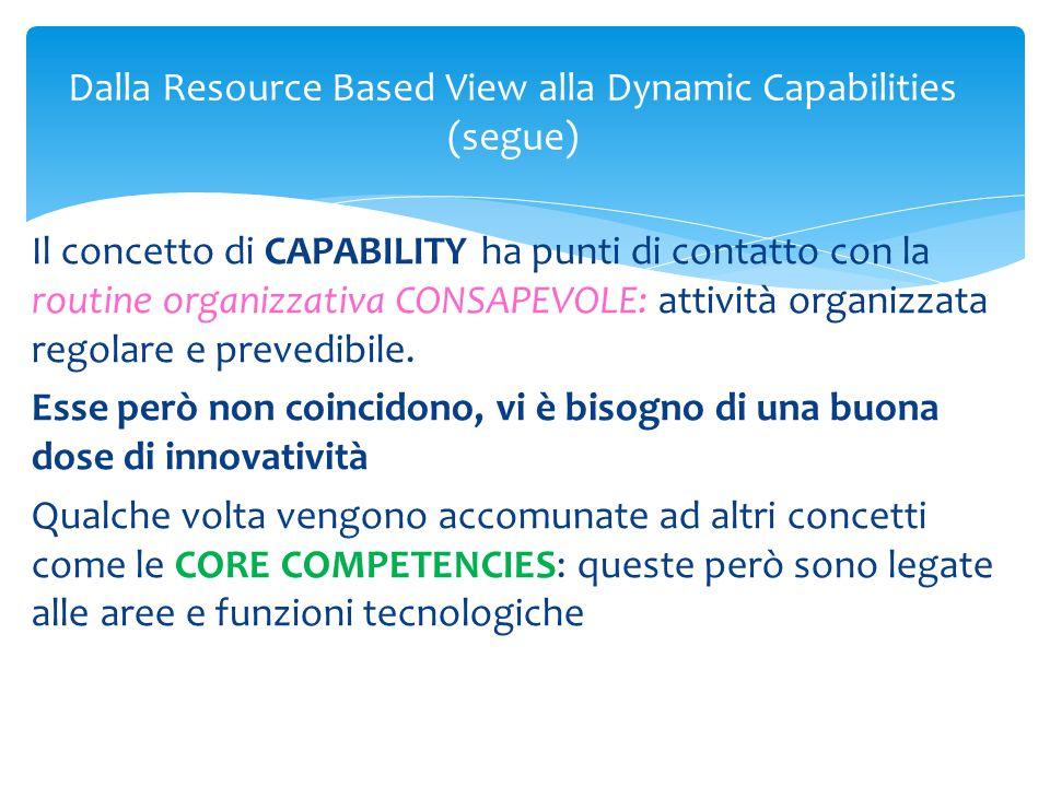 Dalla Resource Based View alla Dynamic Capabilities (segue) Il concetto di CAPABILITY ha punti di contatto con la routine organizzativa CONSAPEVOLE: a