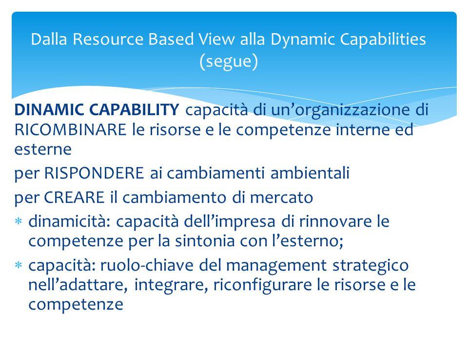 Dalla Resource Based View alla Dynamic Capabilities (segue) DINAMIC CAPABILITY capacità di un'organizzazione di RICOMBINARE le risorse e le competenze