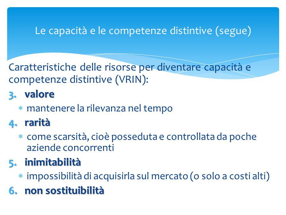Le capacità e le competenze distintive (segue) Caratteristiche delle risorse per diventare capacità e competenze distintive (VRIN): 3.valore  mantene